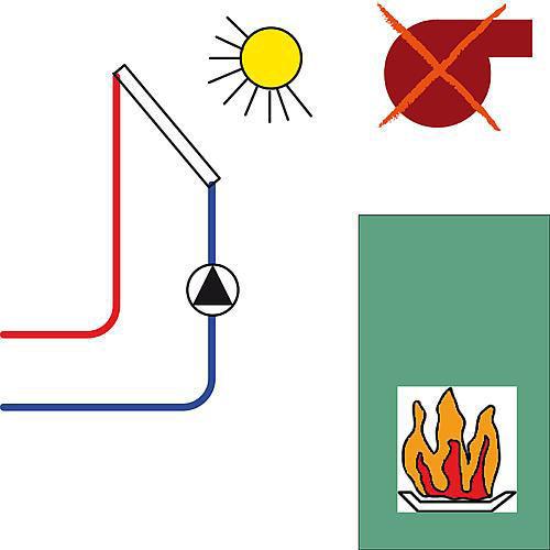 Temperaturdifferenzregelung CETA 101-1