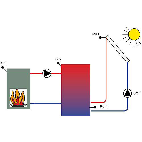 Temperaturdifferenzregelung CETA 101-3