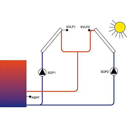 Temperaturdifferenzregelung CETA 101-4